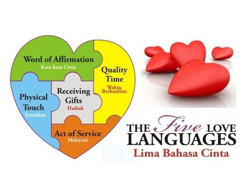Tanker om de fem kærlighedssprog